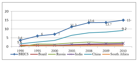 img brics-guide figure1