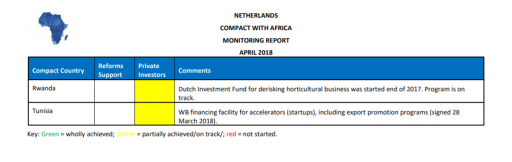 Netherlands support